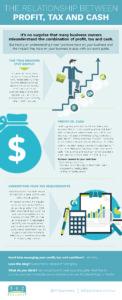 542 April blog infographic 3 pdf