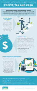 542 April blog infographic 1