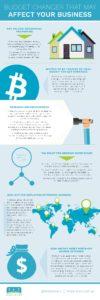542 May blog infographic pdf